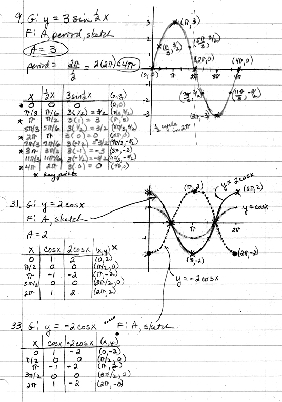 college algebra and trigonometry homework help buy essay papers  math 8 college algebra and trigonometry sjsu course