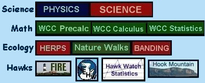 Links to Math, Science, Ecology, and Hawk pages